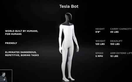 Илон Маск анонсировал появление в 2022 году робота-гуманоида • Центр гуманистической экологии и культуры